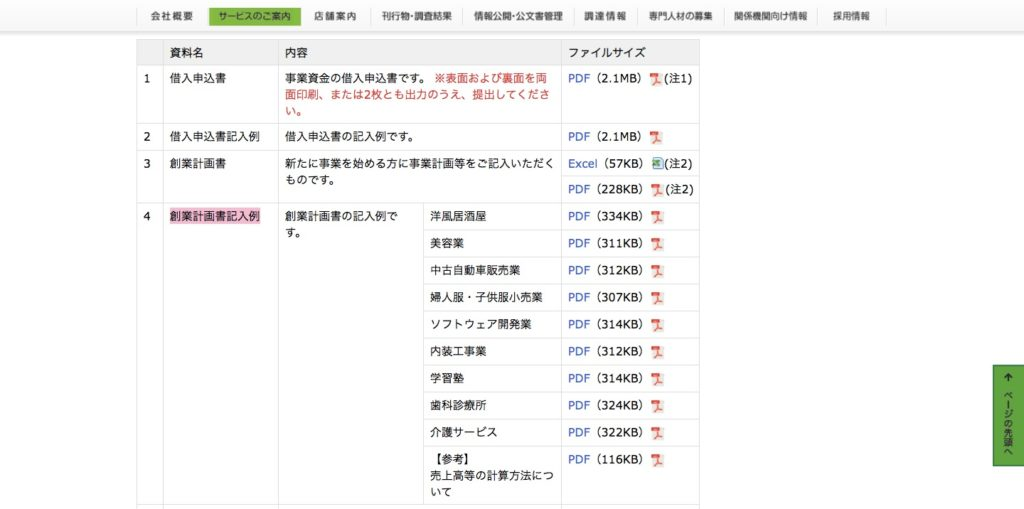 日本政策金融公庫 創業計画書
