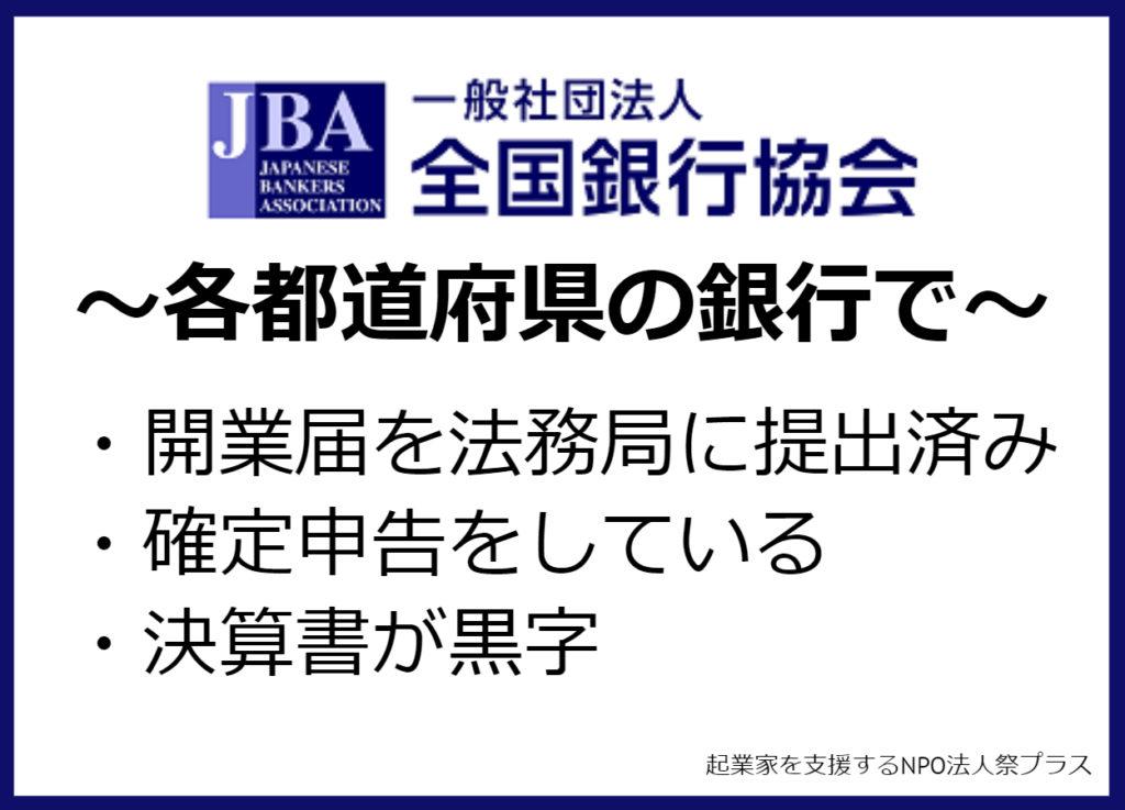 一般社団法人 全国銀行協会
